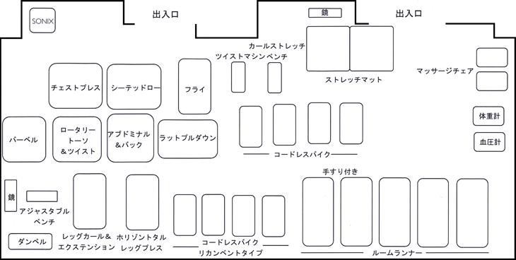 トレーニング器具配置図